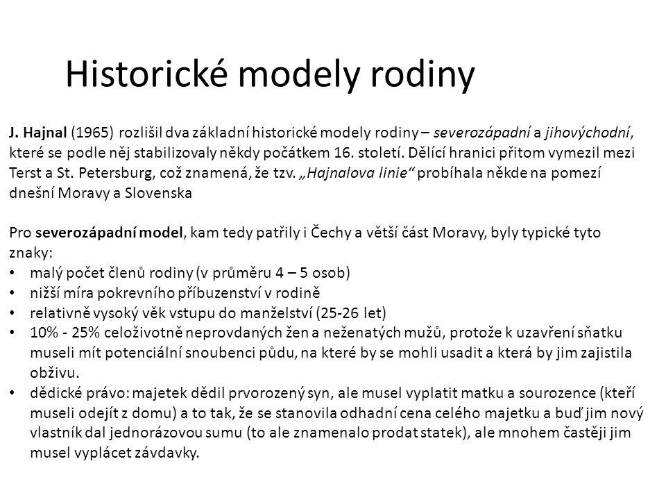 Historické modely rodiny