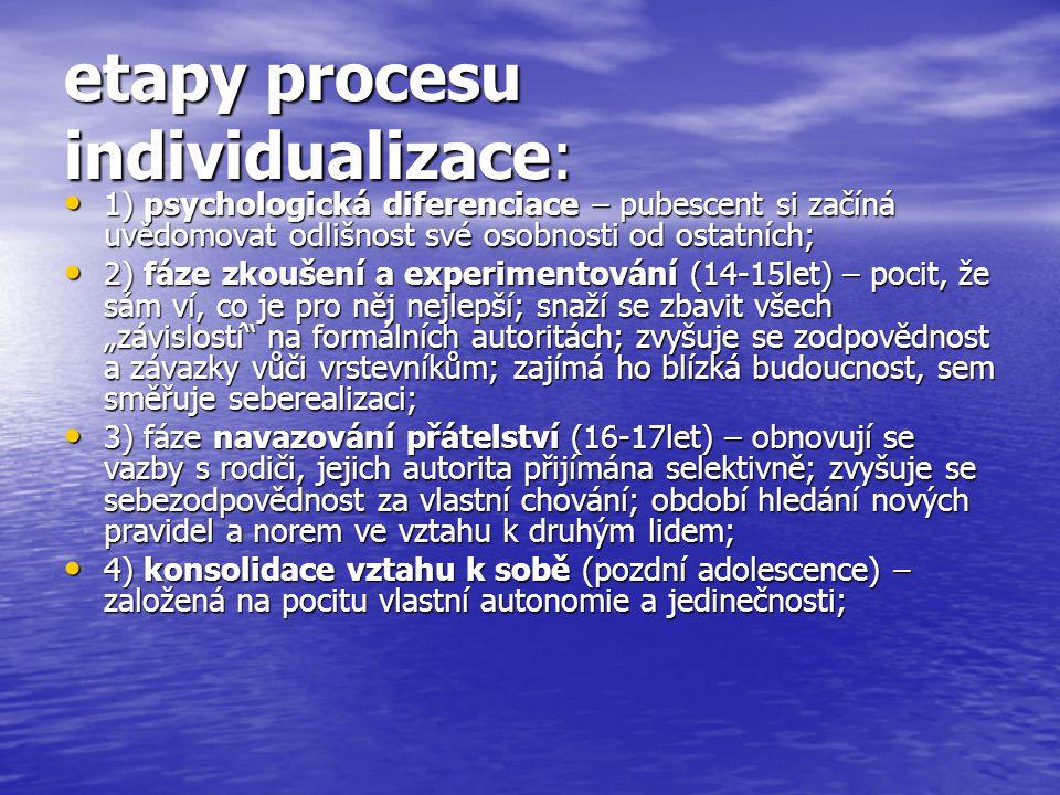 etapy procesu individualizace: