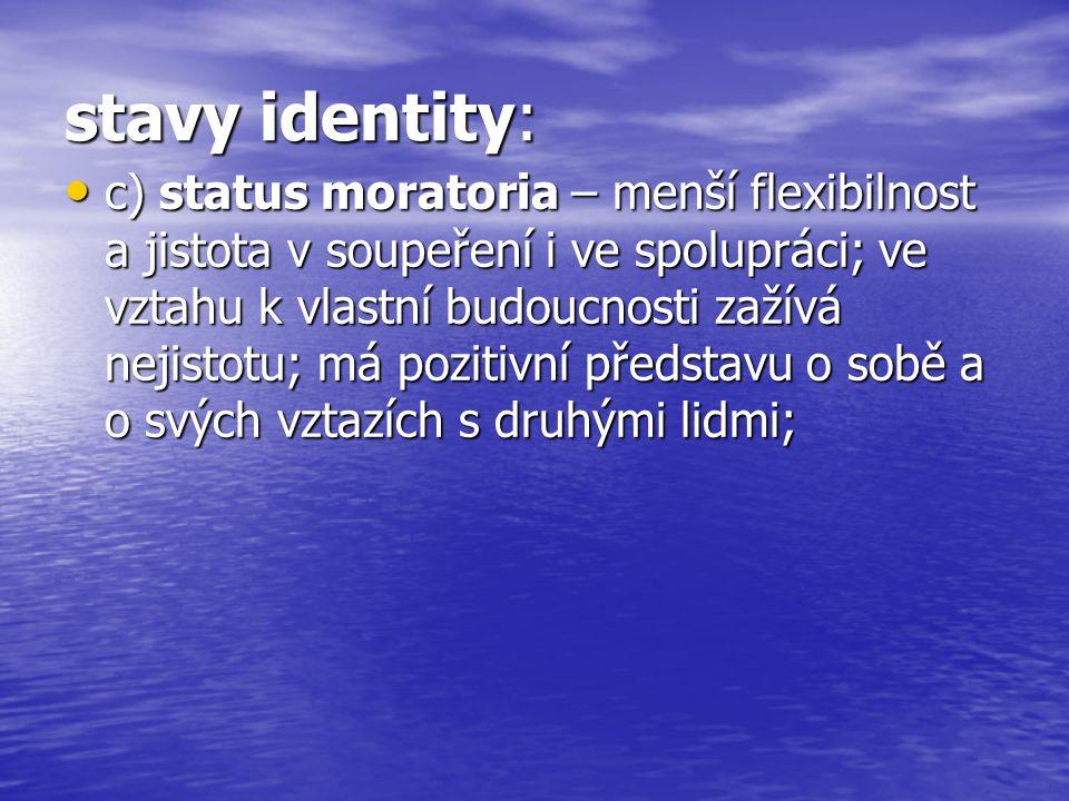stavy identity:
