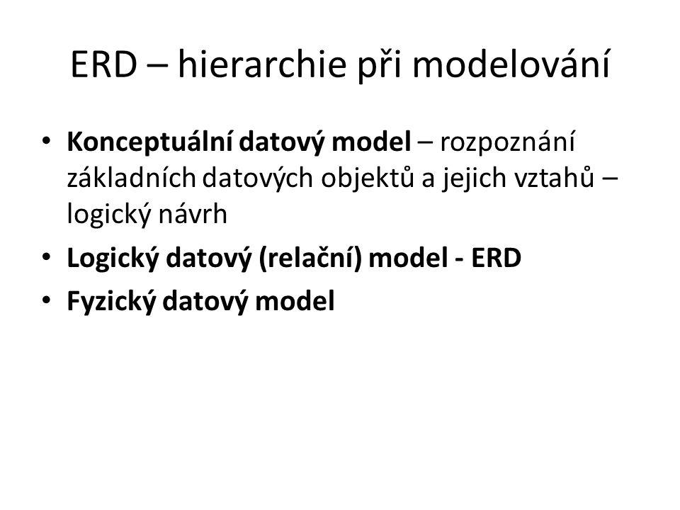ERD – hierarchie při modelování