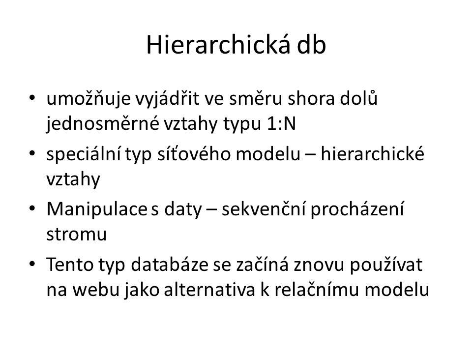 Hierarchická db umožňuje vyjádřit ve směru shora dolů jednosměrné vztahy typu 1:N. speciální typ síťového modelu – hierarchické vztahy.
