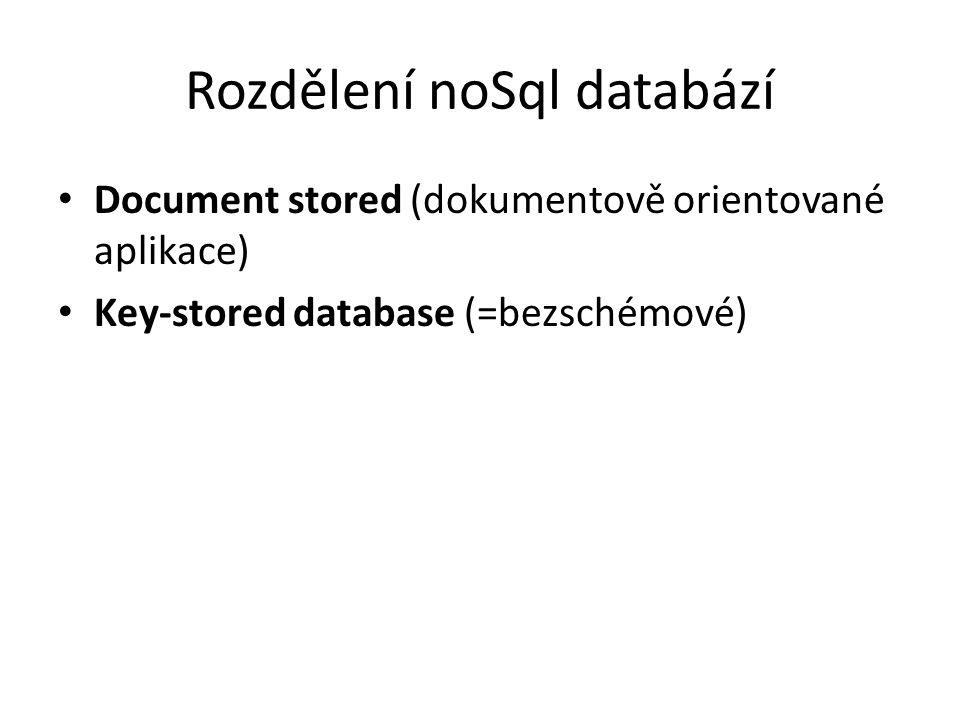Rozdělení noSql databází