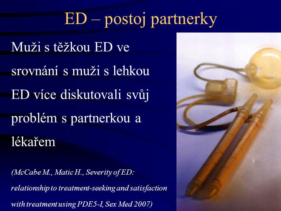 ED – postoj partnerky Muži s těžkou ED ve srovnání s muži s lehkou ED více diskutovali svůj problém s partnerkou a lékařem.
