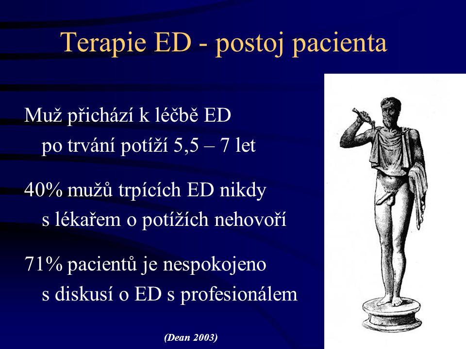 Terapie ED - postoj pacienta