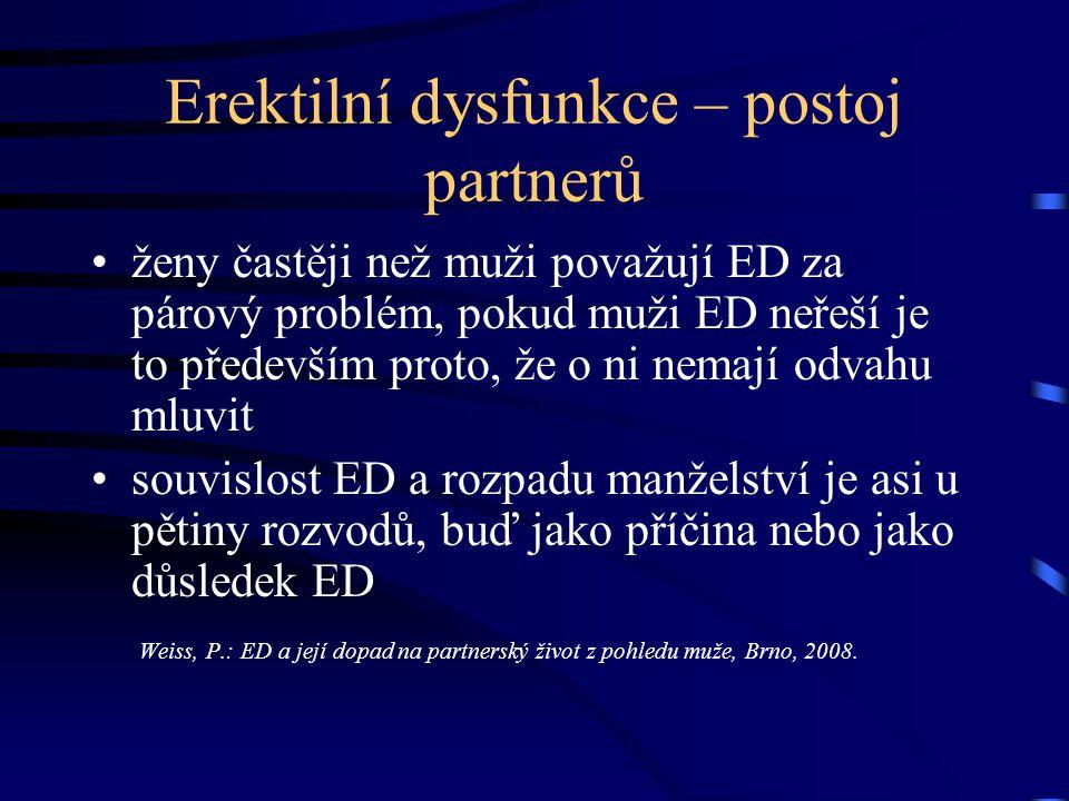 Erektilní dysfunkce – postoj partnerů