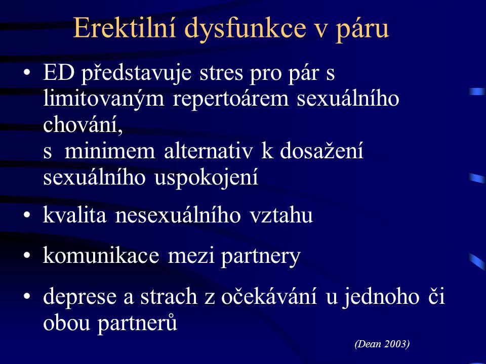 Erektilní dysfunkce v páru