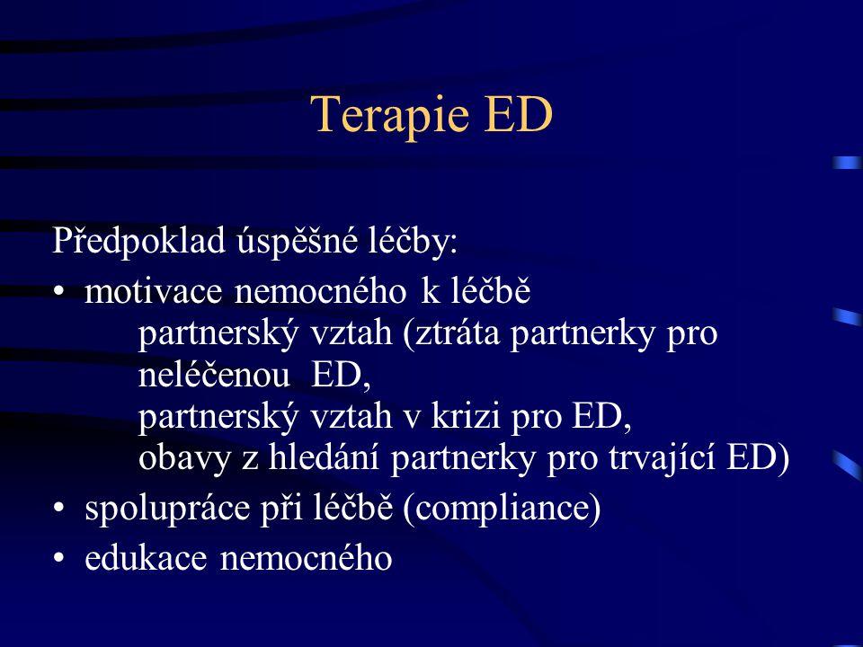 Terapie ED Předpoklad úspěšné léčby: