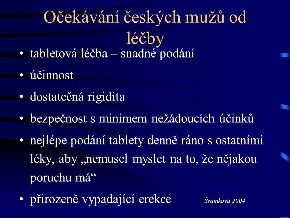 Očekávání českých mužů od léčby