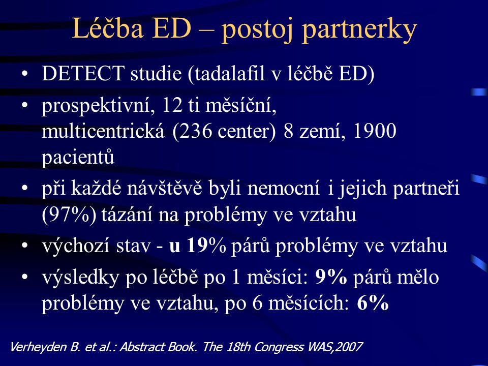 Léčba ED – postoj partnerky