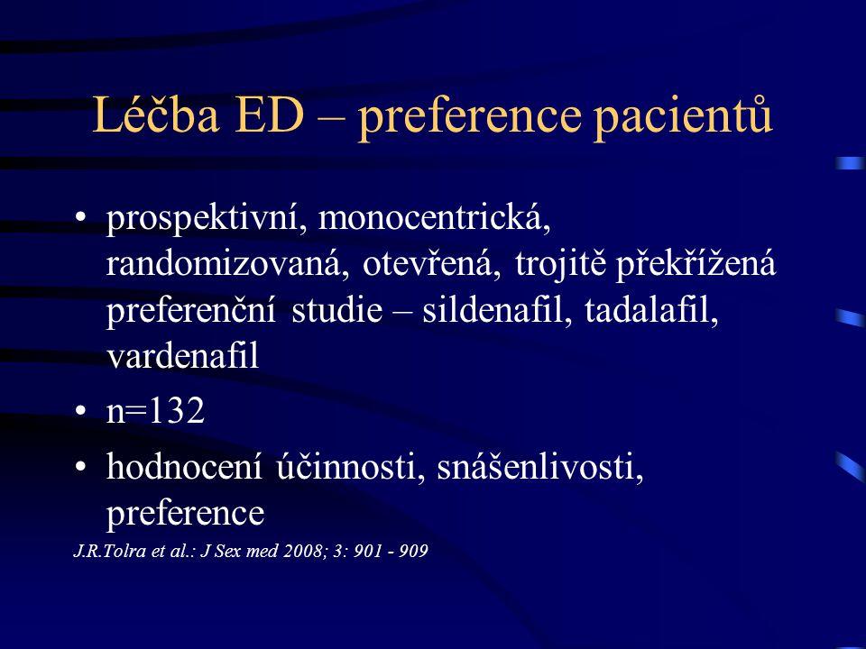 Léčba ED – preference pacientů