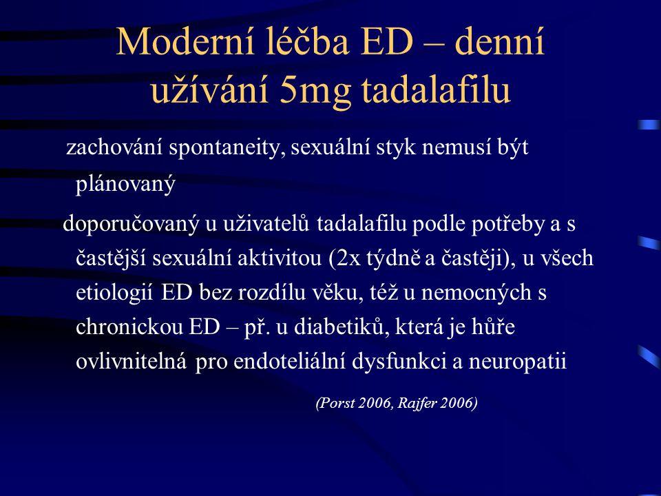 Moderní léčba ED – denní užívání 5mg tadalafilu