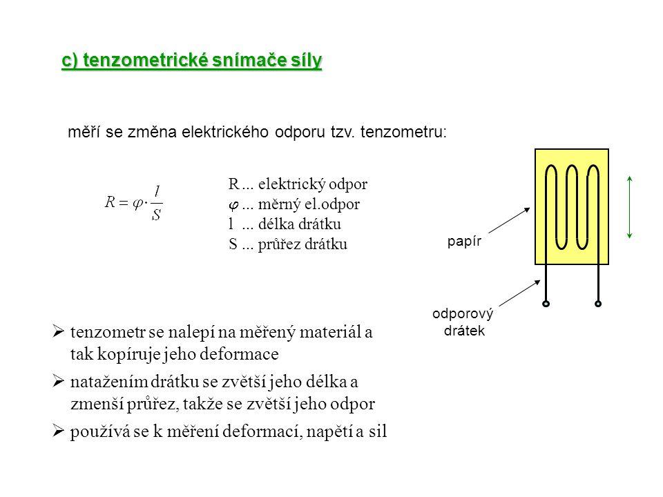 měří se změna elektrického odporu tzv. tenzometru:
