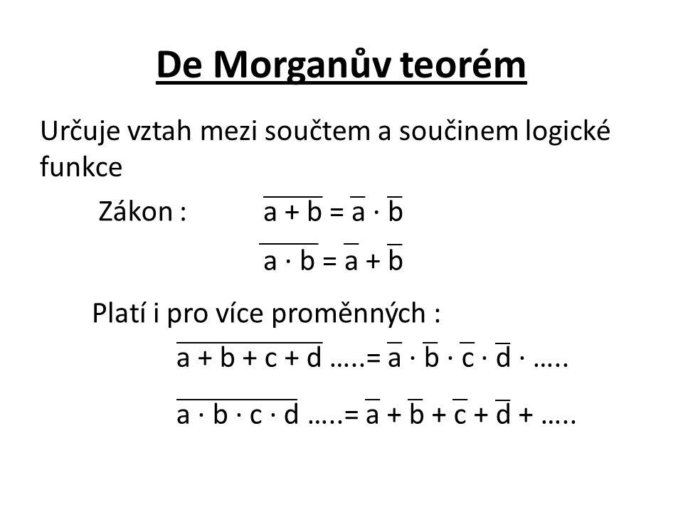 De Morganův teorém Určuje vztah mezi součtem a součinem logické funkce