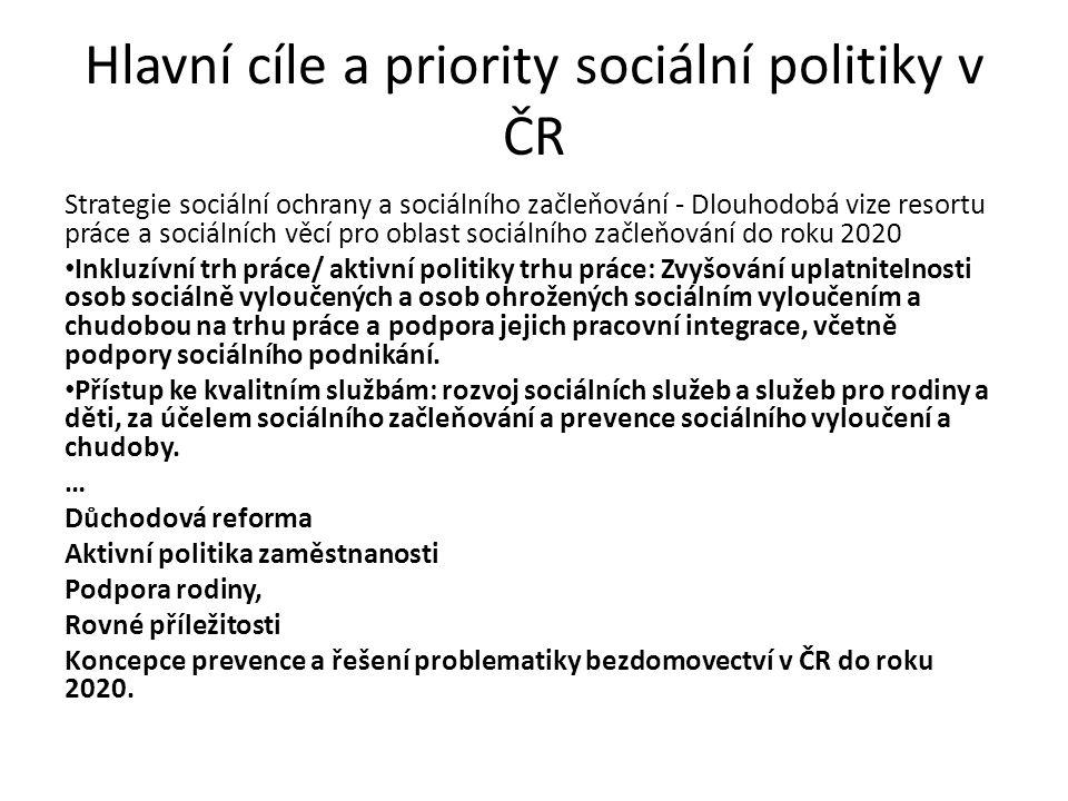 Hlavní cíle a priority sociální politiky v ČR