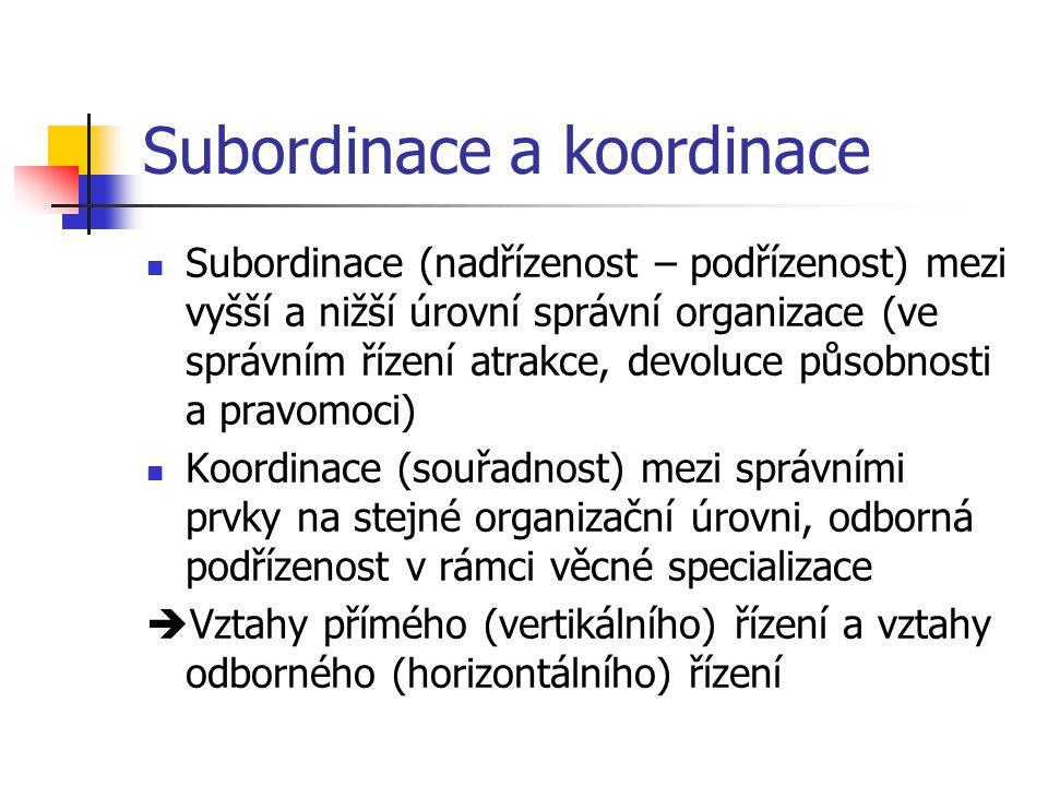 Subordinace a koordinace