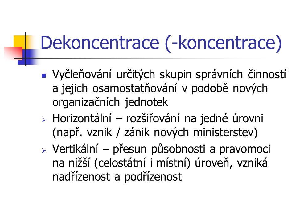Dekoncentrace (-koncentrace)