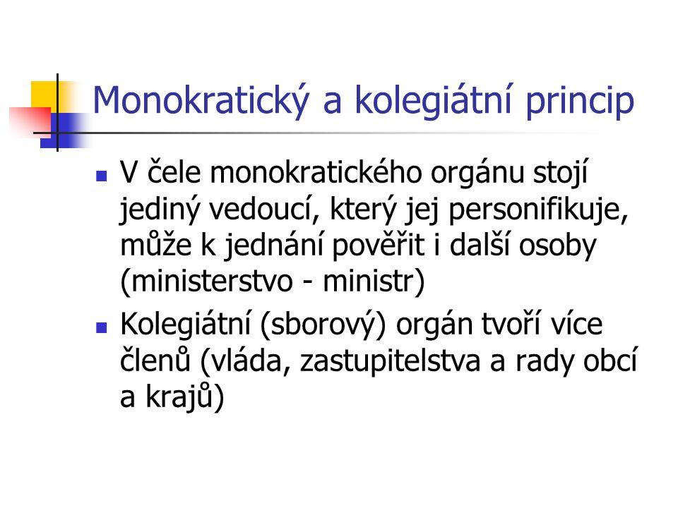 Monokratický a kolegiátní princip