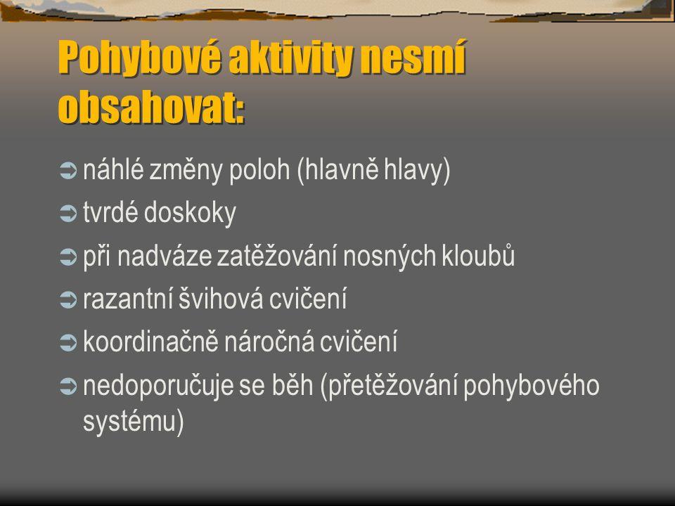 Pohybové aktivity nesmí obsahovat:
