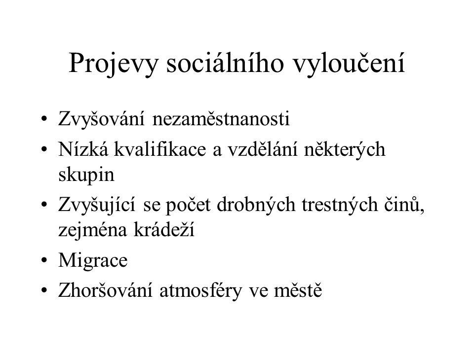 Projevy sociálního vyloučení