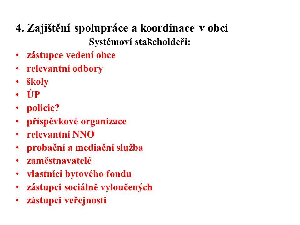 Systémoví stakeholdeři: