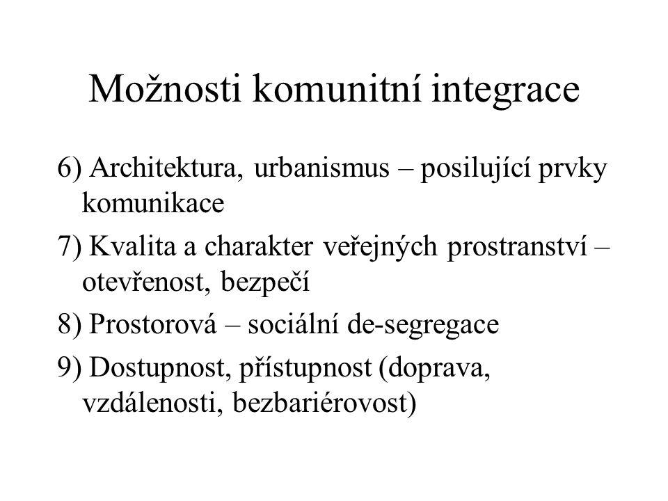Možnosti komunitní integrace