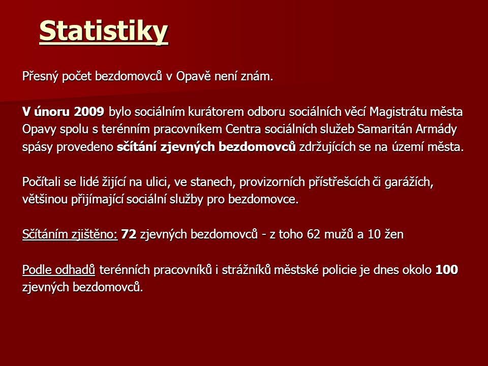 Statistiky Přesný počet bezdomovců v Opavě není znám.
