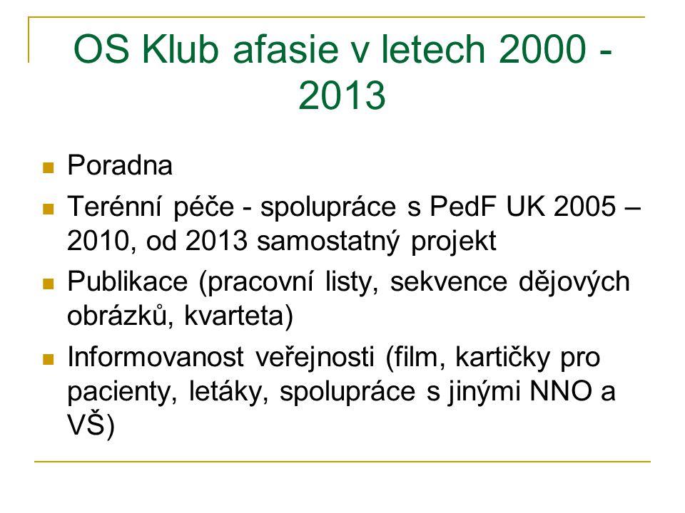 OS Klub afasie v letech 2000 - 2013