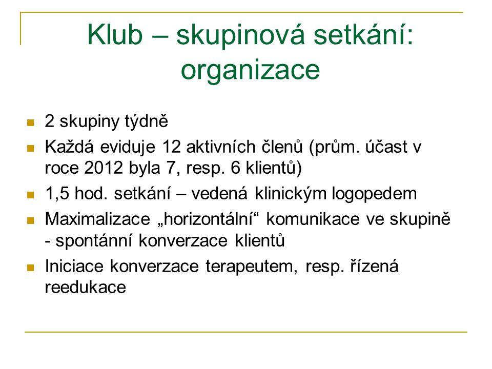 Klub – skupinová setkání: organizace