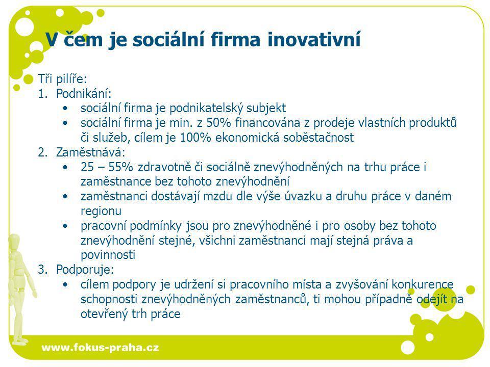 V čem je sociální firma inovativní