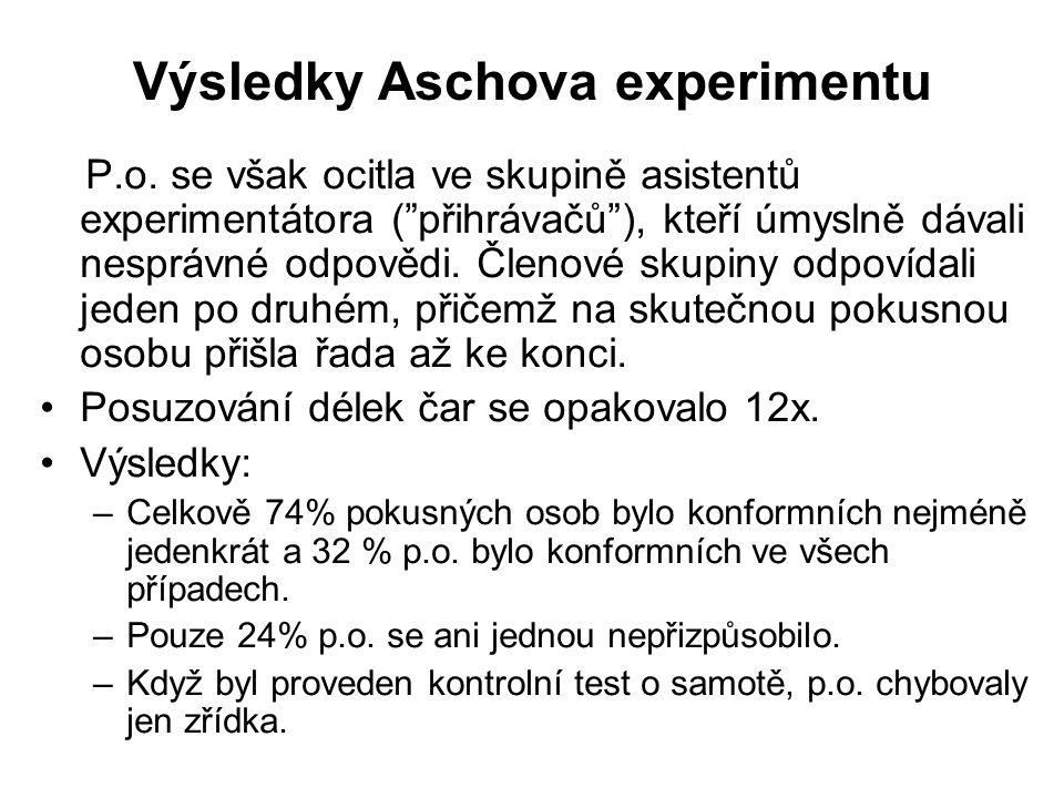 Výsledky Aschova experimentu