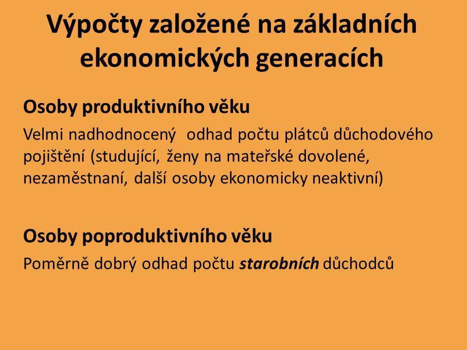 Výpočty založené na základních ekonomických generacích