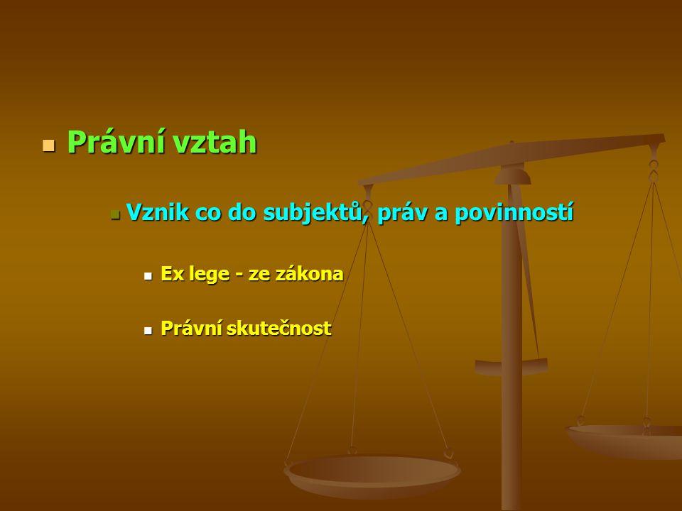 Právní vztah Vznik co do subjektů, práv a povinností