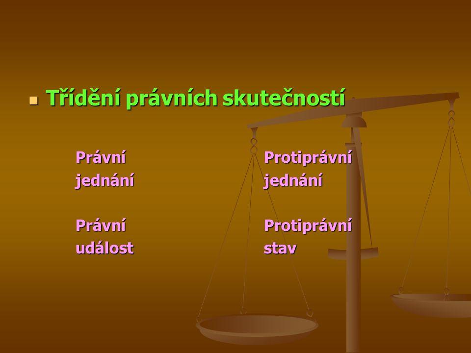 Třídění právních skutečností