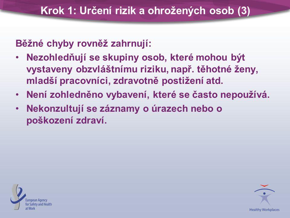Krok 1: Určení rizik a ohrožených osob (3)