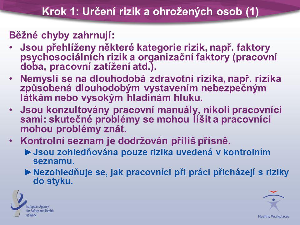 Krok 1: Určení rizik a ohrožených osob (1)