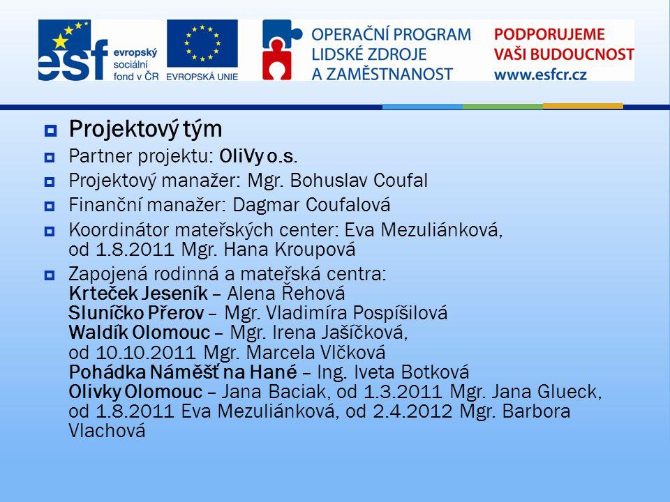 Projektový tým Partner projektu: OliVy o.s.