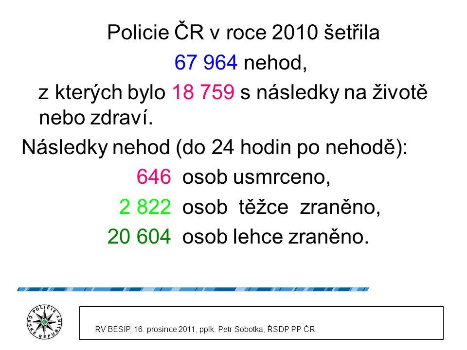 Policie ČR v roce 2010 šetřila