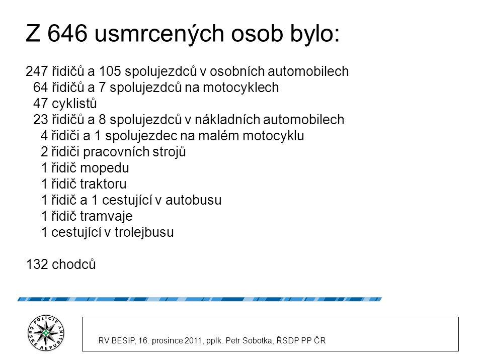 Z 646 usmrcených osob bylo: