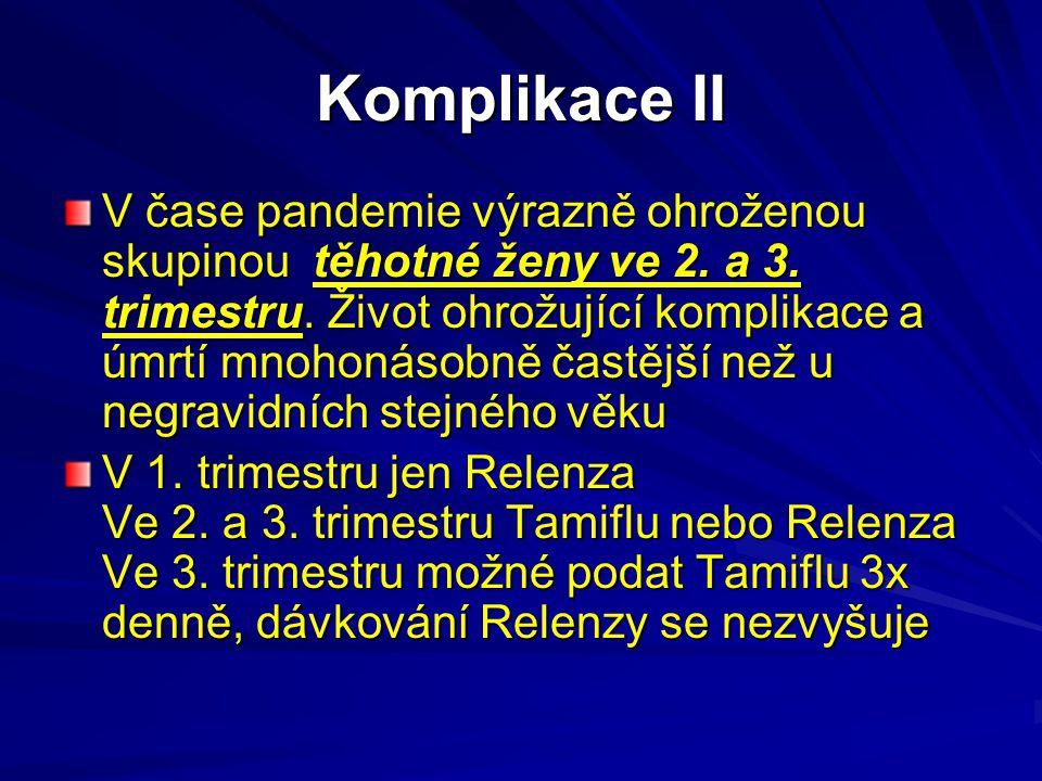 Komplikace II