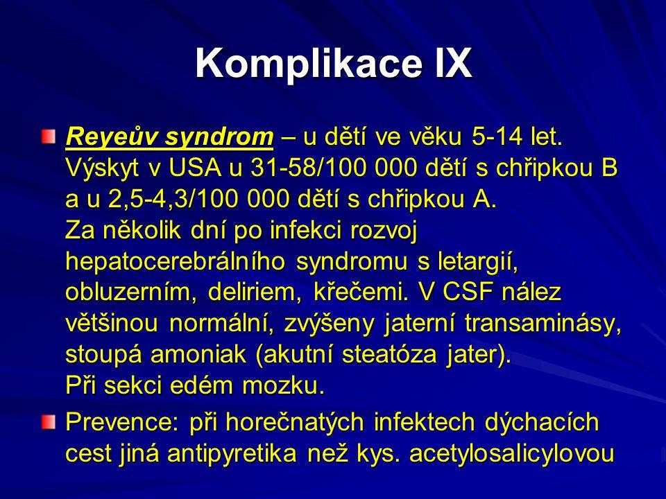 Komplikace IX