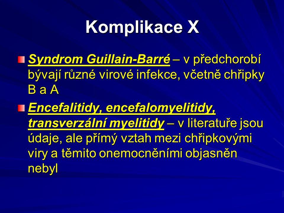 Komplikace X Syndrom Guillain-Barré – v předchorobí bývají různé virové infekce, včetně chřipky B a A.