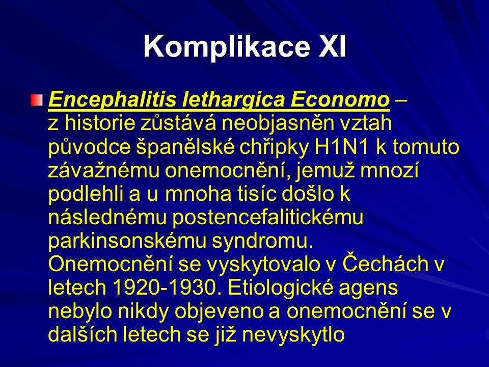 Komplikace XI