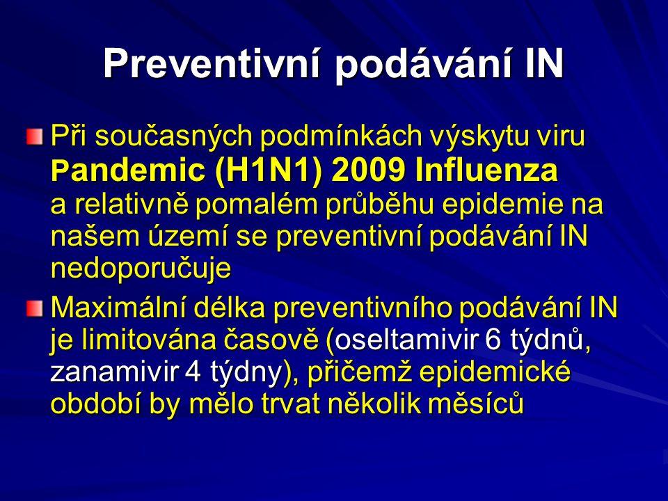 Preventivní podávání IN
