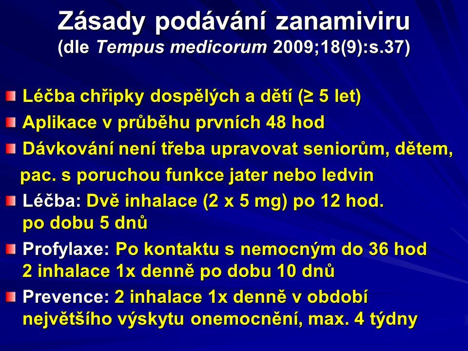 Zásady podávání zanamiviru (dle Tempus medicorum 2009;18(9):s.37)