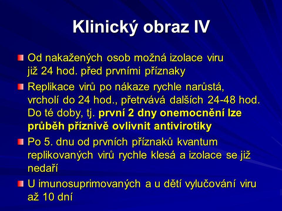 Klinický obraz IV Od nakažených osob možná izolace viru již 24 hod. před prvními příznaky.