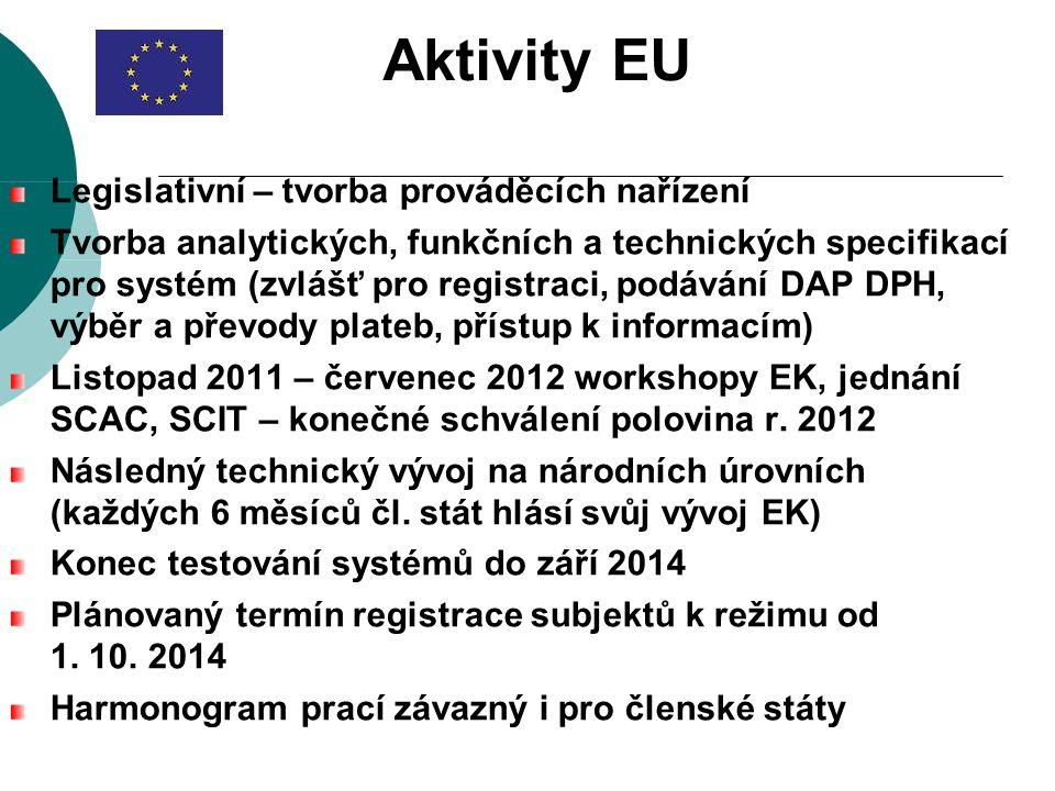 Aktivity EU Legislativní – tvorba prováděcích nařízení