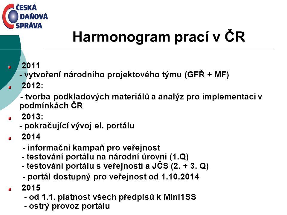 Harmonogram prací v ČR 2011 - vytvoření národního projektového týmu (GFŘ + MF) 2012: