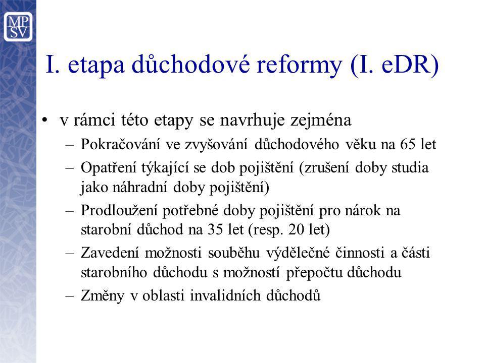 I. etapa důchodové reformy (I. eDR)