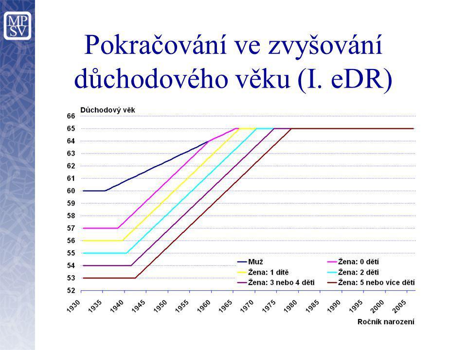Pokračování ve zvyšování důchodového věku (I. eDR)