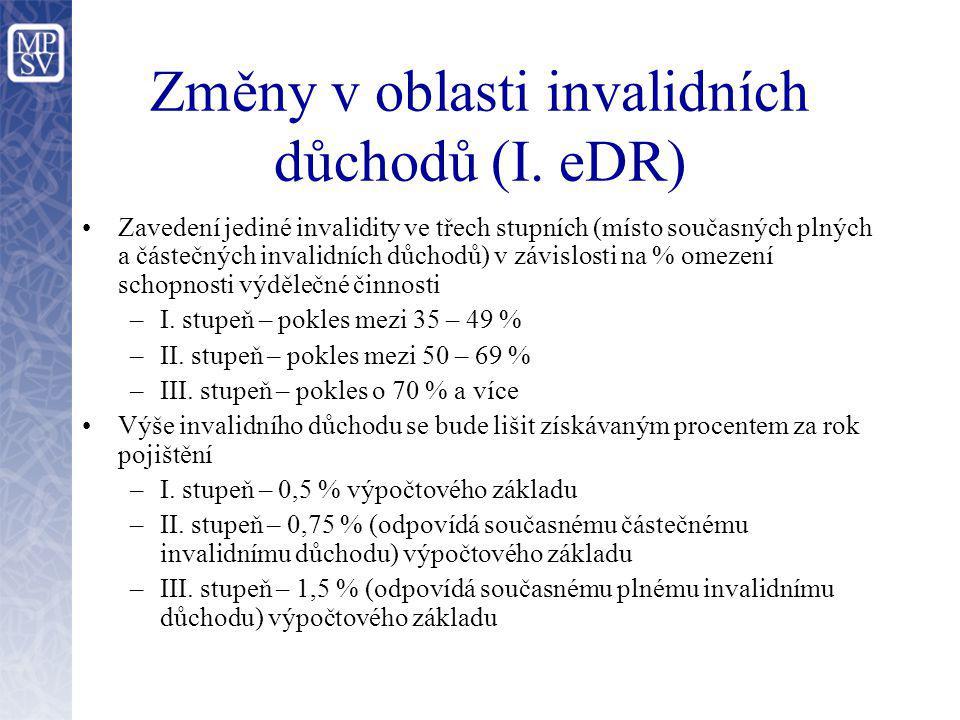 Změny v oblasti invalidních důchodů (I. eDR)